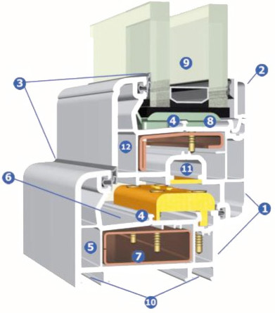 estructura ventana PVC